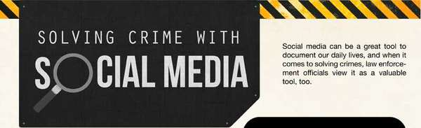 Crime and Social Media